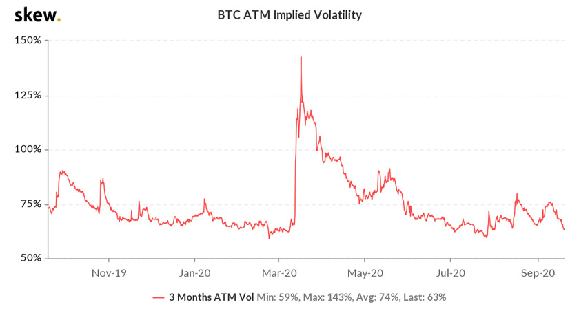 Bitcoin volatility is expected to rise sharply on Friday